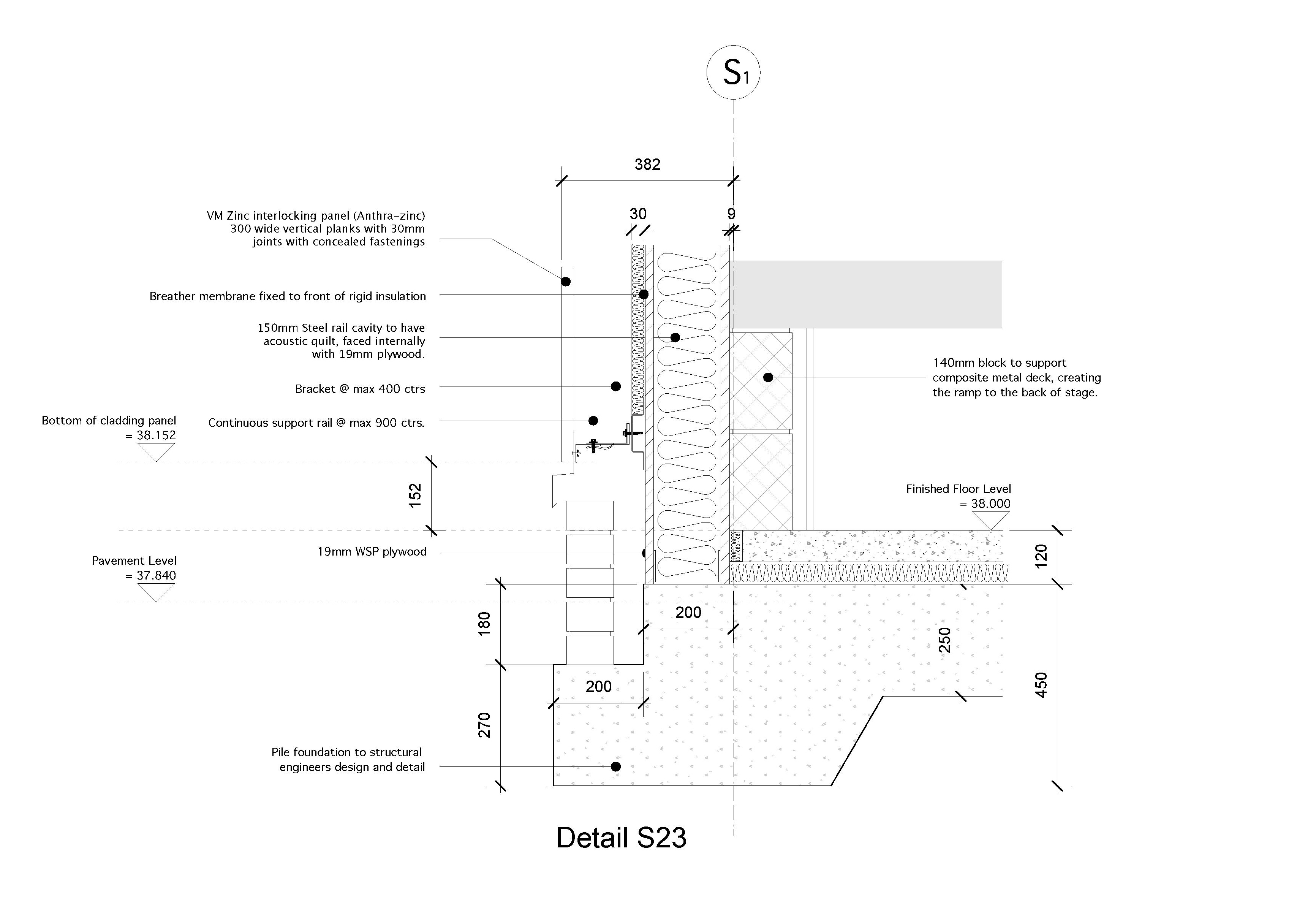 SS1a - Slide 7a